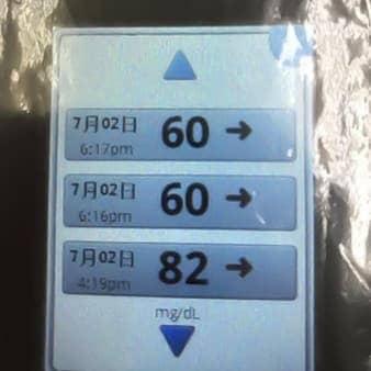 血糖値測定結果